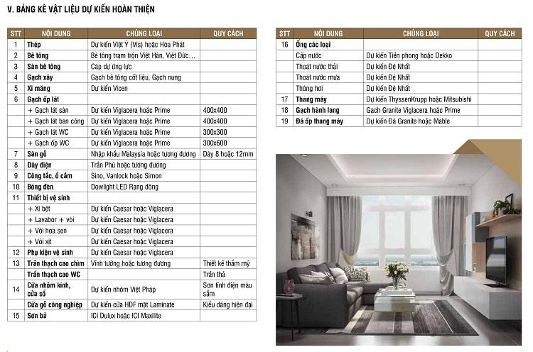 Nội thất bàn giao chung cư 60 Nguyễn Đức Cảnh