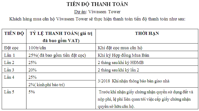 tien-do-thanh-toan-viwaseen-tower