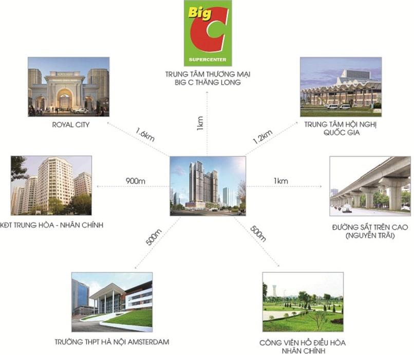 lien-ket-vung-chung-cu-harmony-building-199-nguyen-tuan