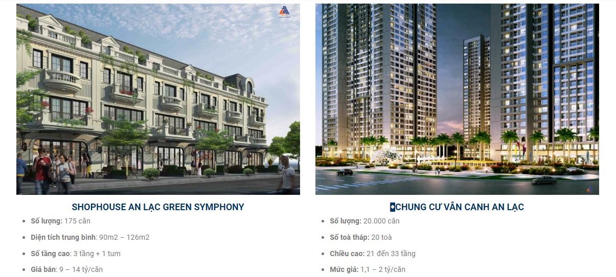 thiết-kế-shophouse-an-lạc-symphony-vân-canh