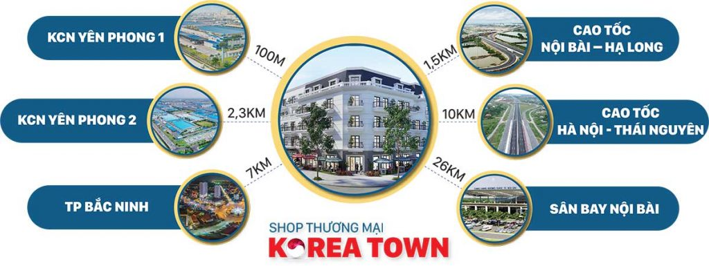 liên-kết-vùng-dự-án-korea-town-yên-phong